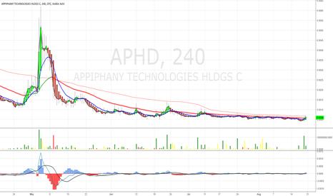APHD: APHD- Start of another run