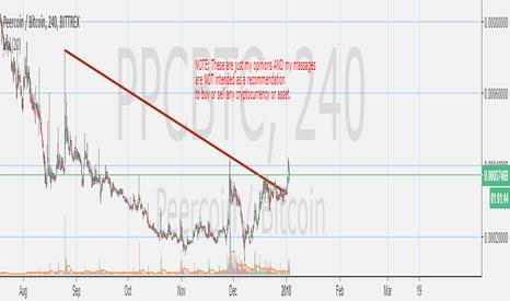 PPCBTC: PPC  -  PeerCoin Resistance Line Broken but need more Volume