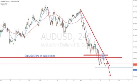 AUDUSD: AUDUSD Short trend may continue, wait for short signals