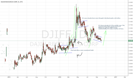 DJIFF: DJIFF - A Grand Future Ahead.