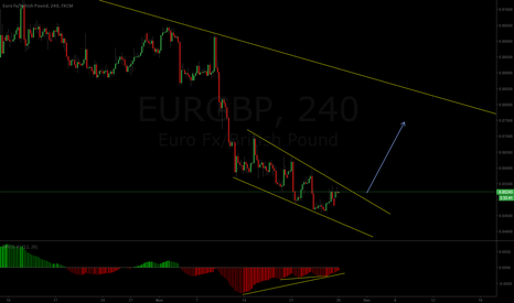 EURGBP: Expect some upside in EURGBP