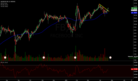 FB: Not too long ago people were calling for its head, now leading