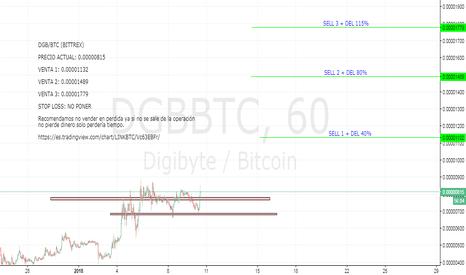 DGBBTC: DGB/BTC Señal para largo plazo Grandes noticias