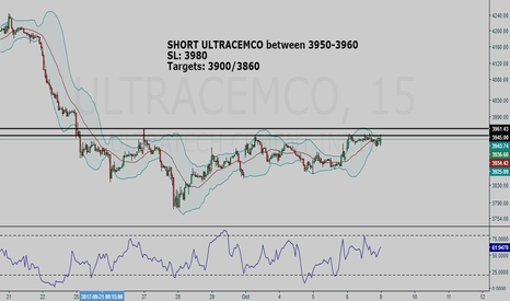 ULTRACEMCO: ULTRACEMCO SHORT setup - Hunt with tRex