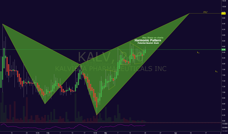 KALV: A potential bearish shark is moving in on $Kalv ista