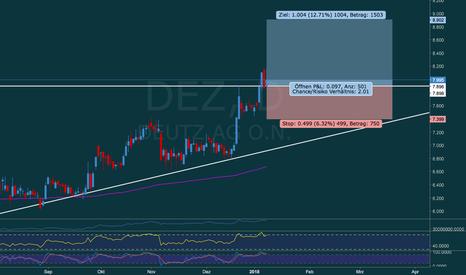 DEZ: Deutz Ag verlässt Dreieck