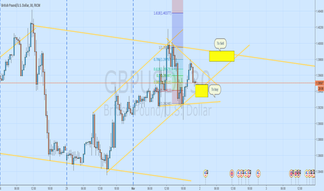 GBPUSD: Tunnels in the end
