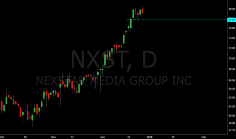 NXST: NSXT with a strong momentum