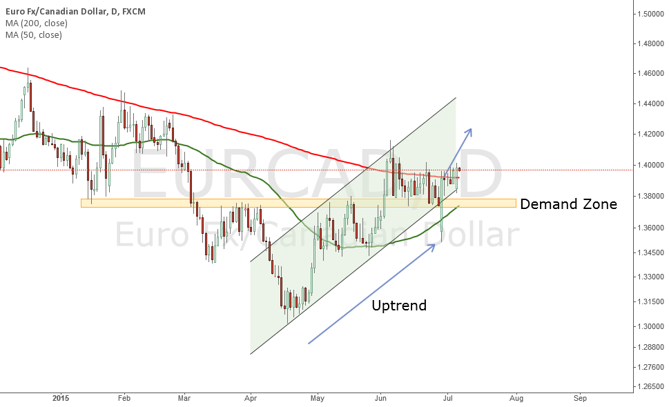 Second attempt EURCAD