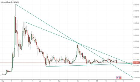 BCNUSD: BCN/USD