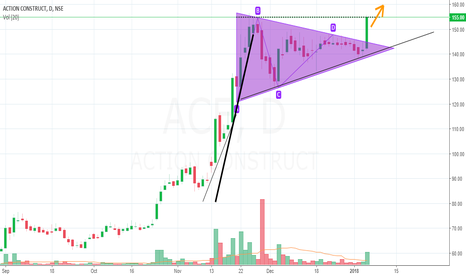 ACE: ace looking good and can go long