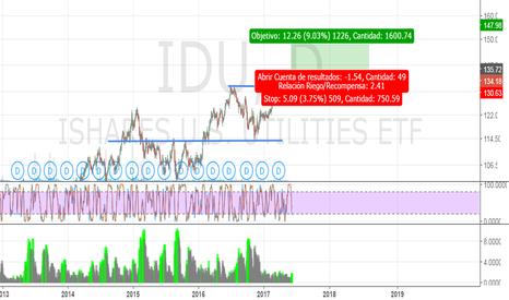 IDU: Estrategia Clasica