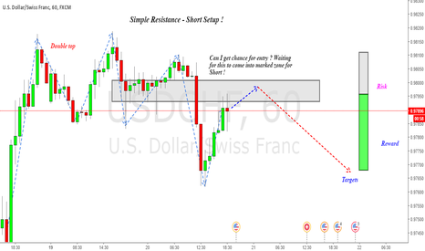 USDCHF: USDCHF : Short chance around Resistance zone !