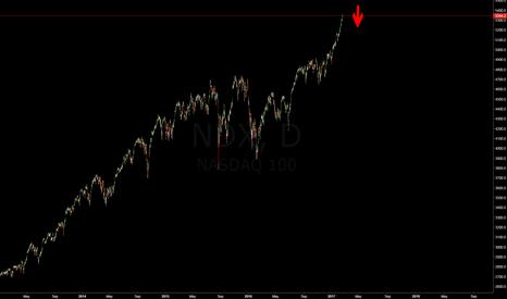 NDX: short