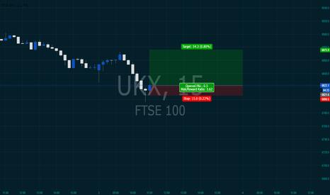 UKX: Long ftse
