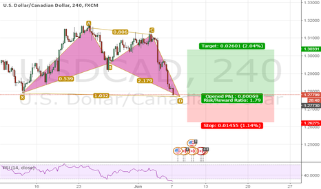 USDCAD: Four Week Low rate touch then buy target 3030