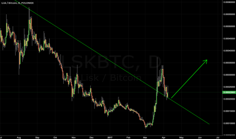LSKBTC: Lisk, great to hold long term