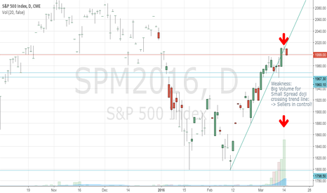SPM2016: Sellers Comming in ES (Update)