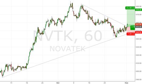 NVTK: Новатэк: Разворачивается после октябрьской коррекции