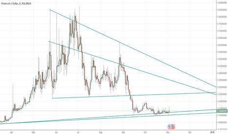 XPMUSD: XPM/USD