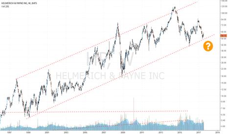 HP: HP - Critical before earnings - Looks weak