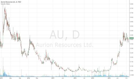 AU: Aurion Resources: drill results due