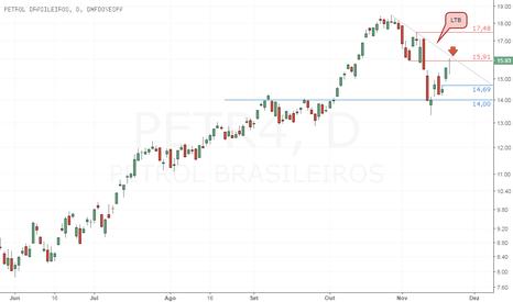 PETR4: PETR4 - Região de possível formação de topo a favor da tendência