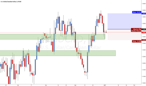 USDCAD: USD/CAD  com Pin Bar!