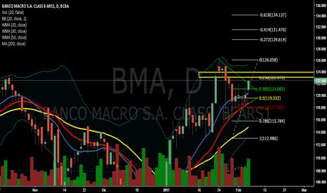 BMA: BMA busca máximos ...