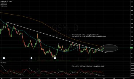GSM: Watching for Golden Cross