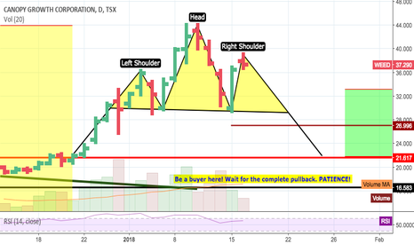 WEED: Potential H&S