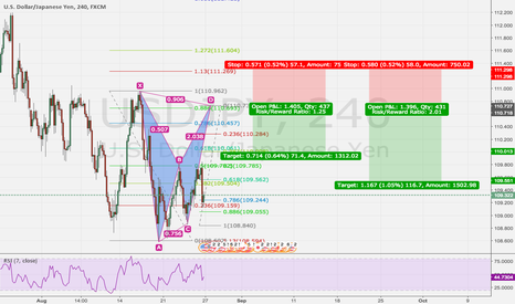 USDJPY: looking for a short on this Bat entry