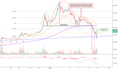 XRPUSD: The Bulls Try To Rescue Cryptos! Ripple! (XRP) >=D
