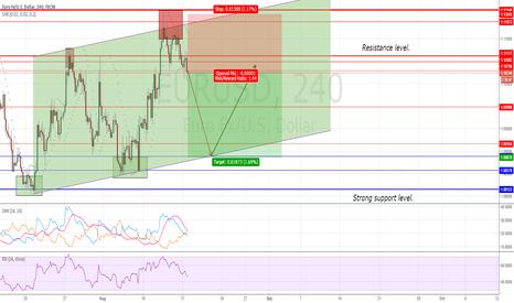 EURUSD: EURUSD: Ascending channel suggests bearish Euro.