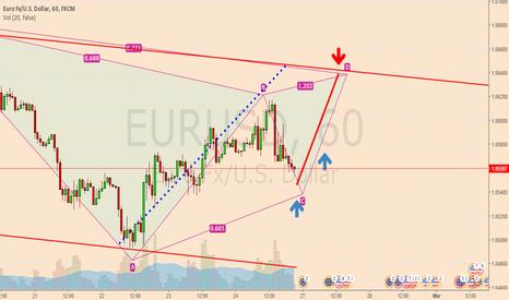EURUSD: EUR will grew again _ BUY