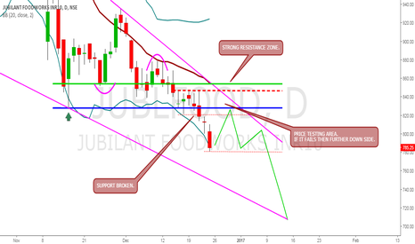 JUBLFOOD: SHORT SET UP.
