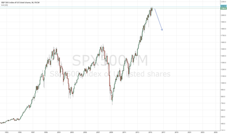 SPX500: SELL IN  MAY  AND GO AWAY?