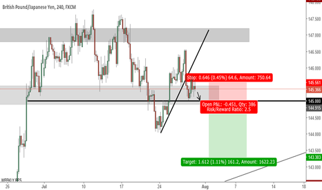 GBPJPY: Waiting for a break of support level