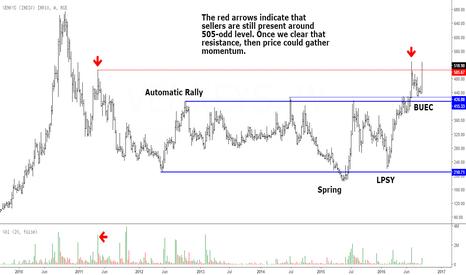 VENKEYS: Venkeys India: Awaiting a Bigger Breakout