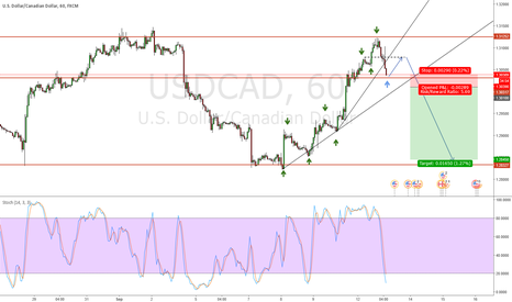 USDCAD: USDCAD Starting a new downtrend