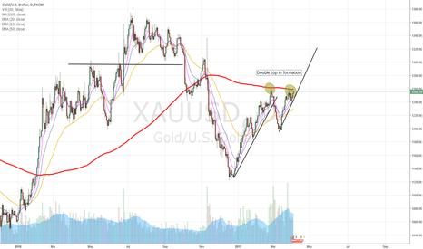 XAUUSD: Go bearish if it doesn't break the 1260$ level