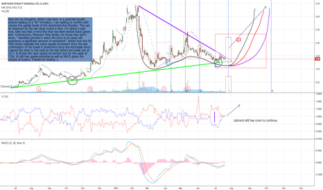 NAK: WILL NAK BREAKOUT THAT IS THE QUESTION