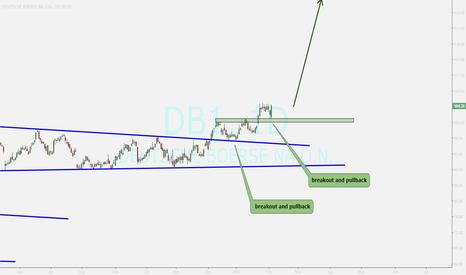 DB1: DEUTSCHE BOERSE ...buy opportunity