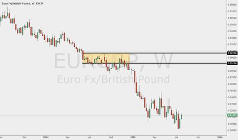 EURGBP: EURGBP - long term reversal point