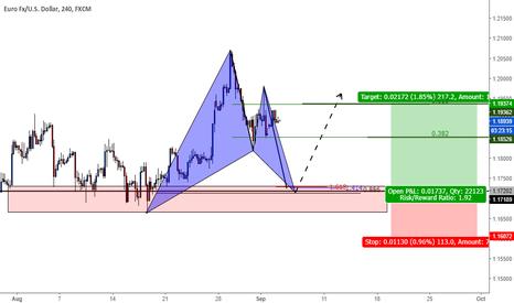 EURUSD: Potential trend-continuation (long)