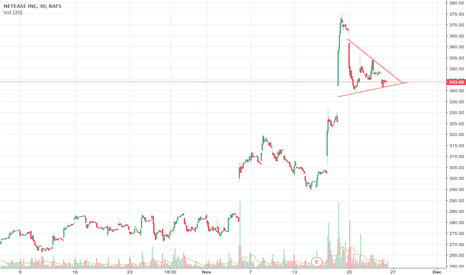 NTES: Pennant Formation
