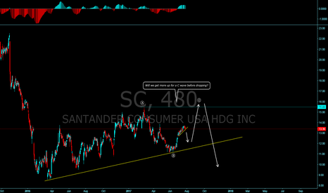 SC: The wave keeps on rolling for Santander
