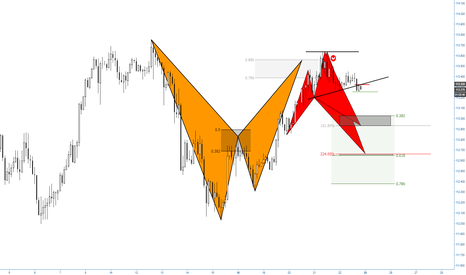 USDJPY: (2h) Bearish Bat printed and active, Sharks as support $usdjpy