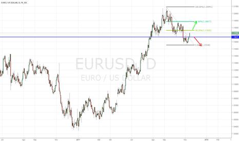 EURUSD: El EUR/USD rompe el 1.1700