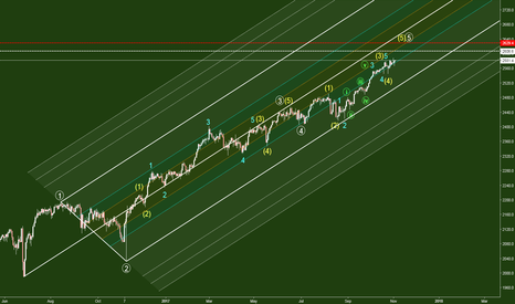 SPX500: SPX500. A wave count for a big wave 3